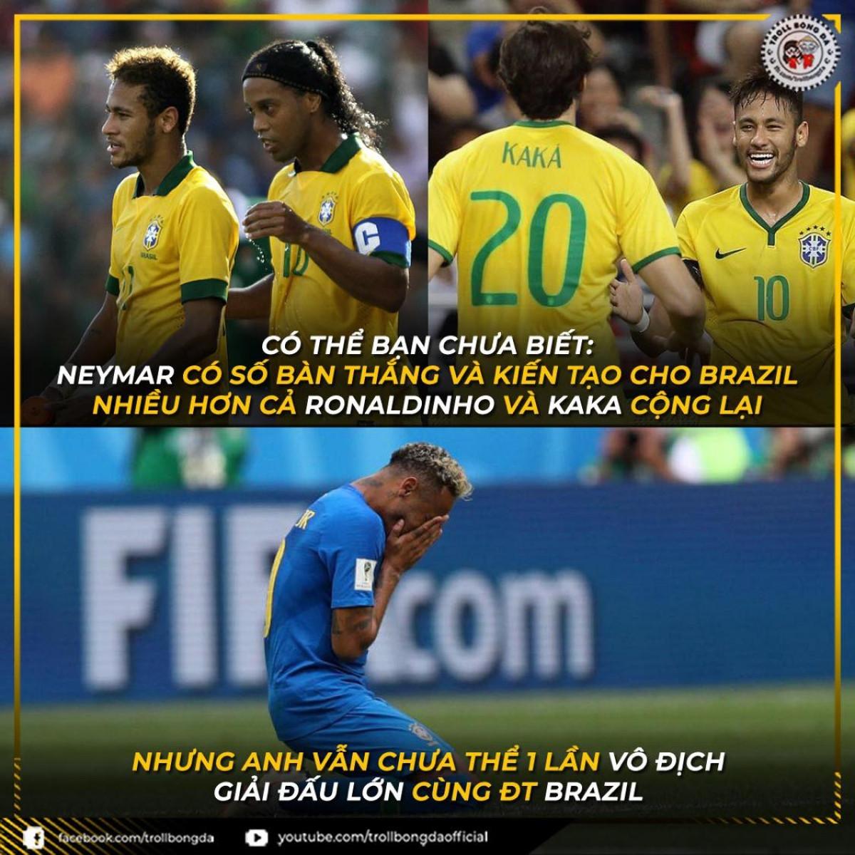 Neymar kém duyên với ĐT Brazil. (Ảnh: Troll Bóng Đá)