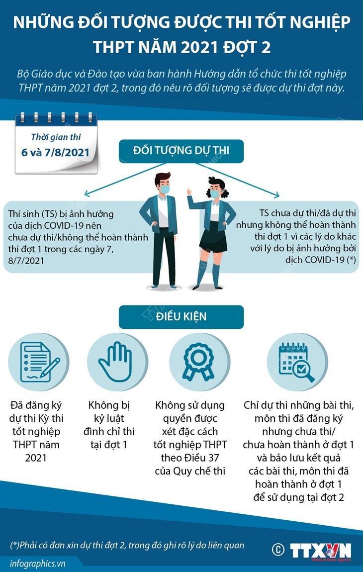Infographic: Những thí sinh nào được thi tốt nghiệp THPT đợt 2? - 1