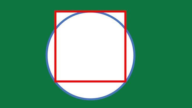 Đố bạn hình vuông hay hình tròn lớn hơn? - 1