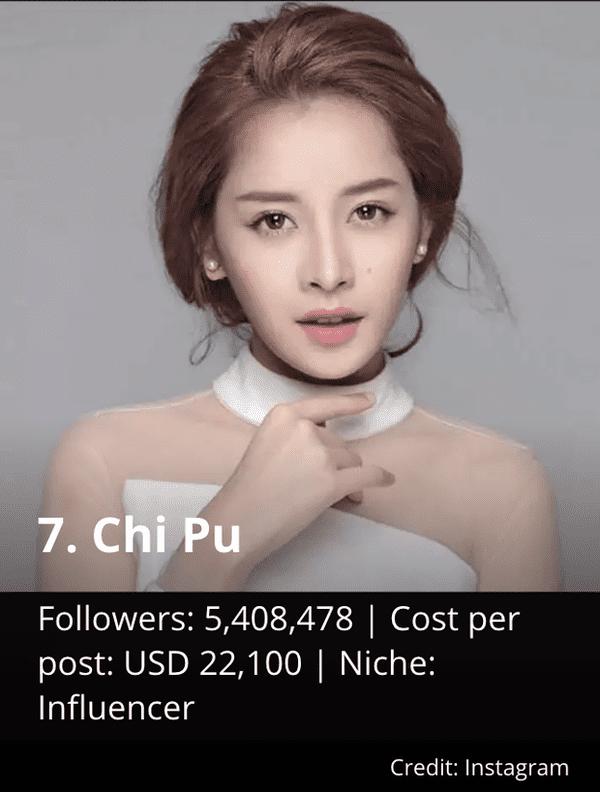 Chi Pu lọt top sao châu Á có thu nhập cao nhất trên Instagram 1
