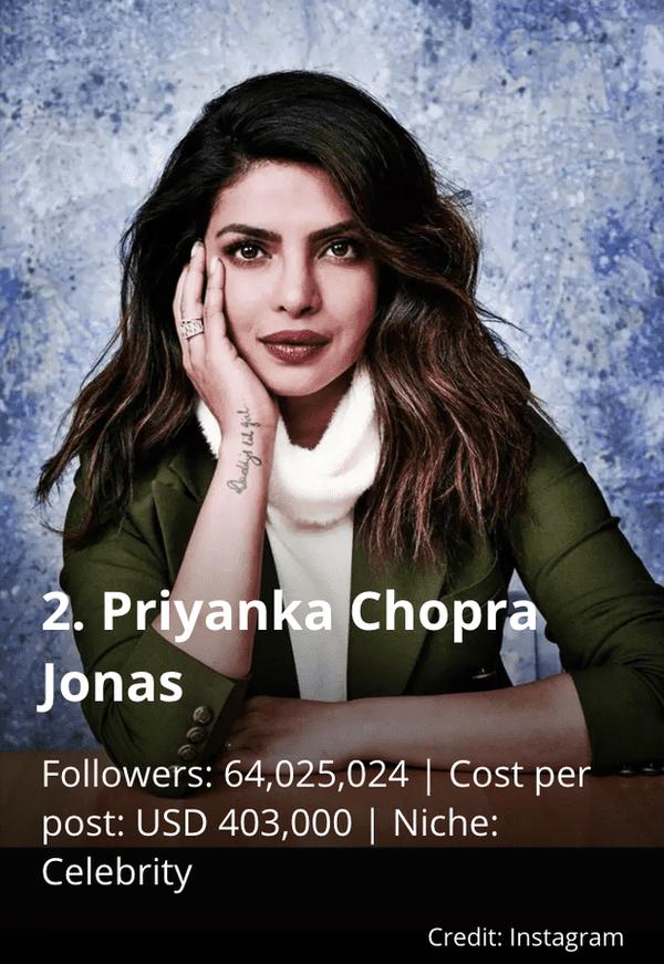 Chi Pu lọt top sao châu Á có thu nhập cao nhất trên Instagram 3