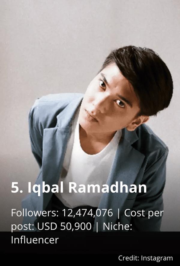 Chi Pu lọt top sao châu Á có thu nhập cao nhất trên Instagram 6