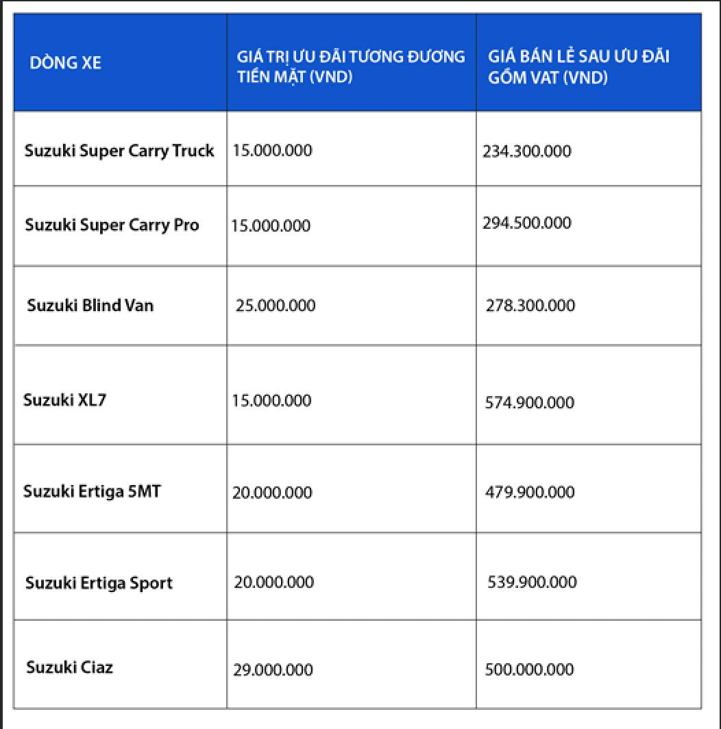 Bảng giá xe Suzuki