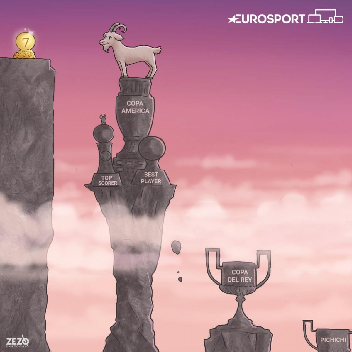Con đường tới Quả bóng vàng thứ 7 của Lionel Messi. (Ảnh: ZEZO Cartoons)