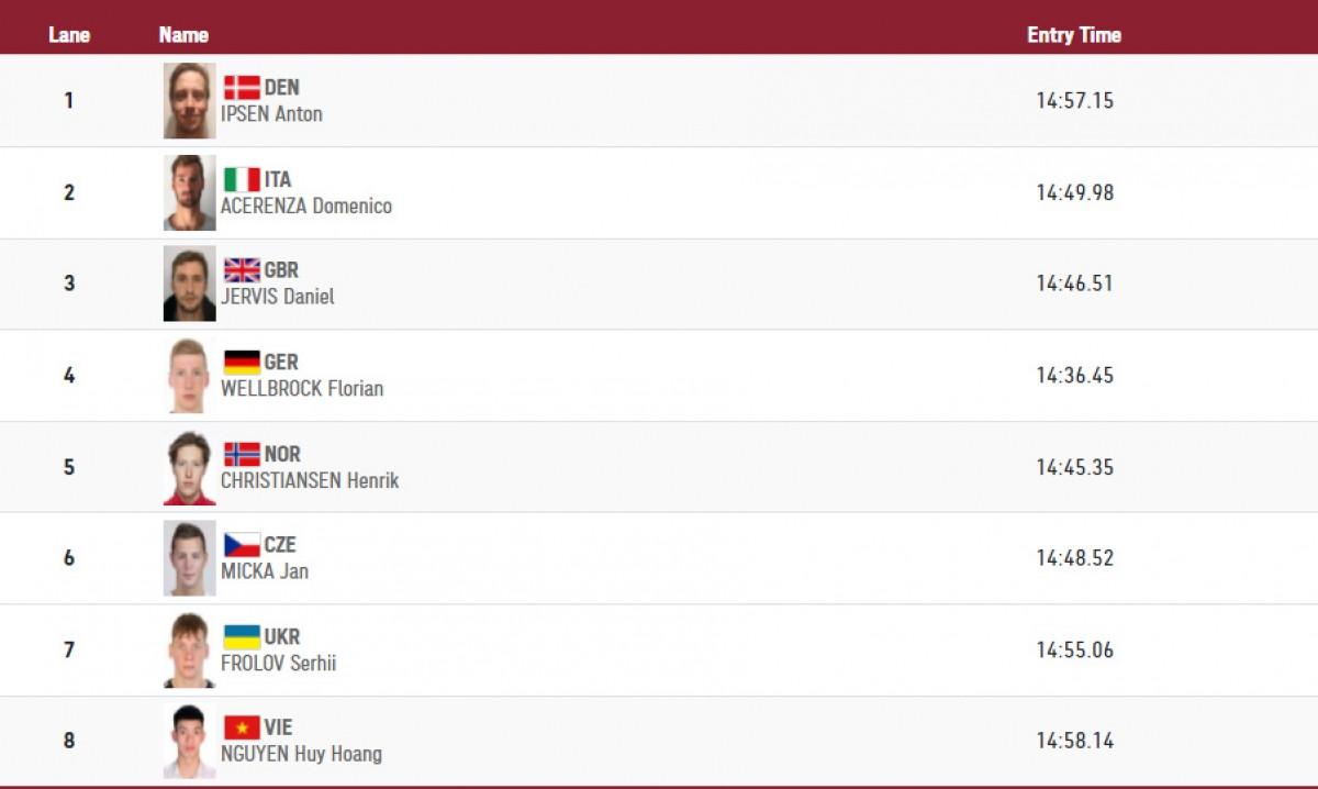 Các VĐV tranh tài ở lượt vòng loại 3 nội dung bơi tự do 1500m nam lúc 18h23 hôm nay.