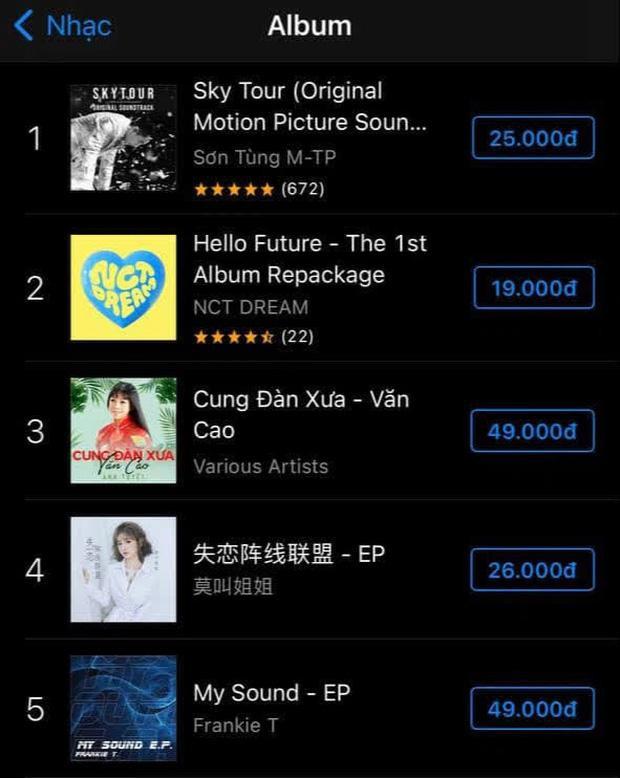 Album Sơn Tùng xuất hiện tại iTunes thị trường tỷ dân, vượt cả Adele!-3