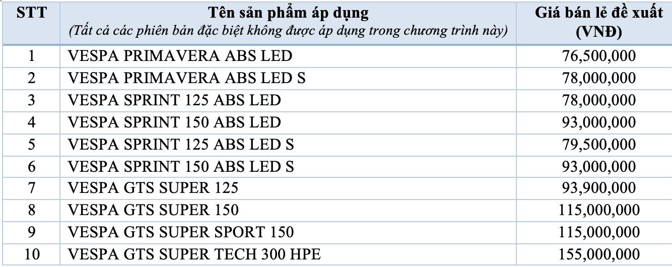 Giá xe Vespa tháng 8/2021
