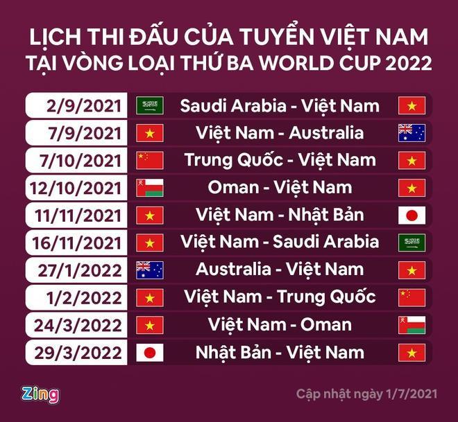Tuyển Việt Nam ghi 4 bàn vào lưới đội U22 - 3