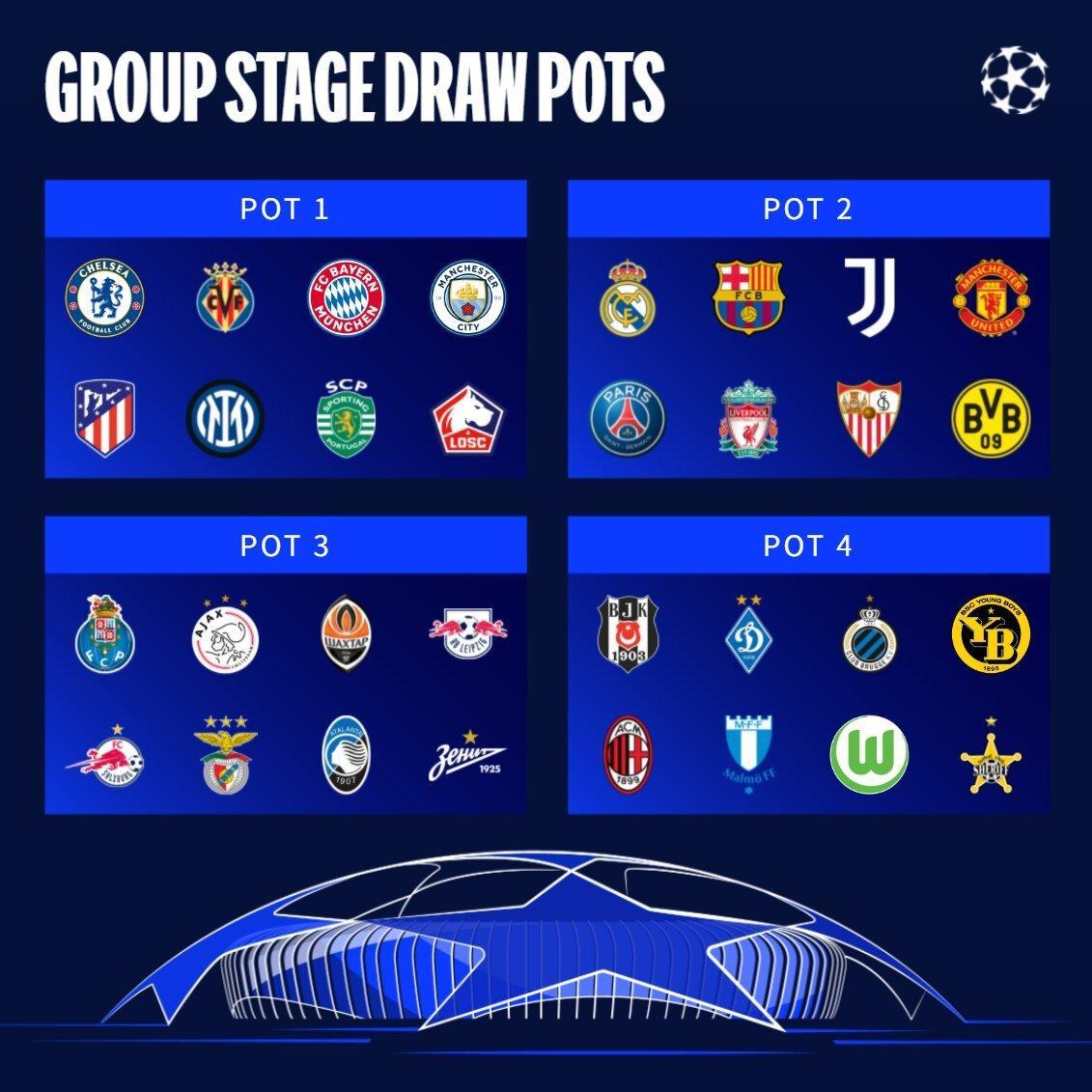 Trực tiếp bốc thăm chia bảng Cúp C1 Champions League - 1
