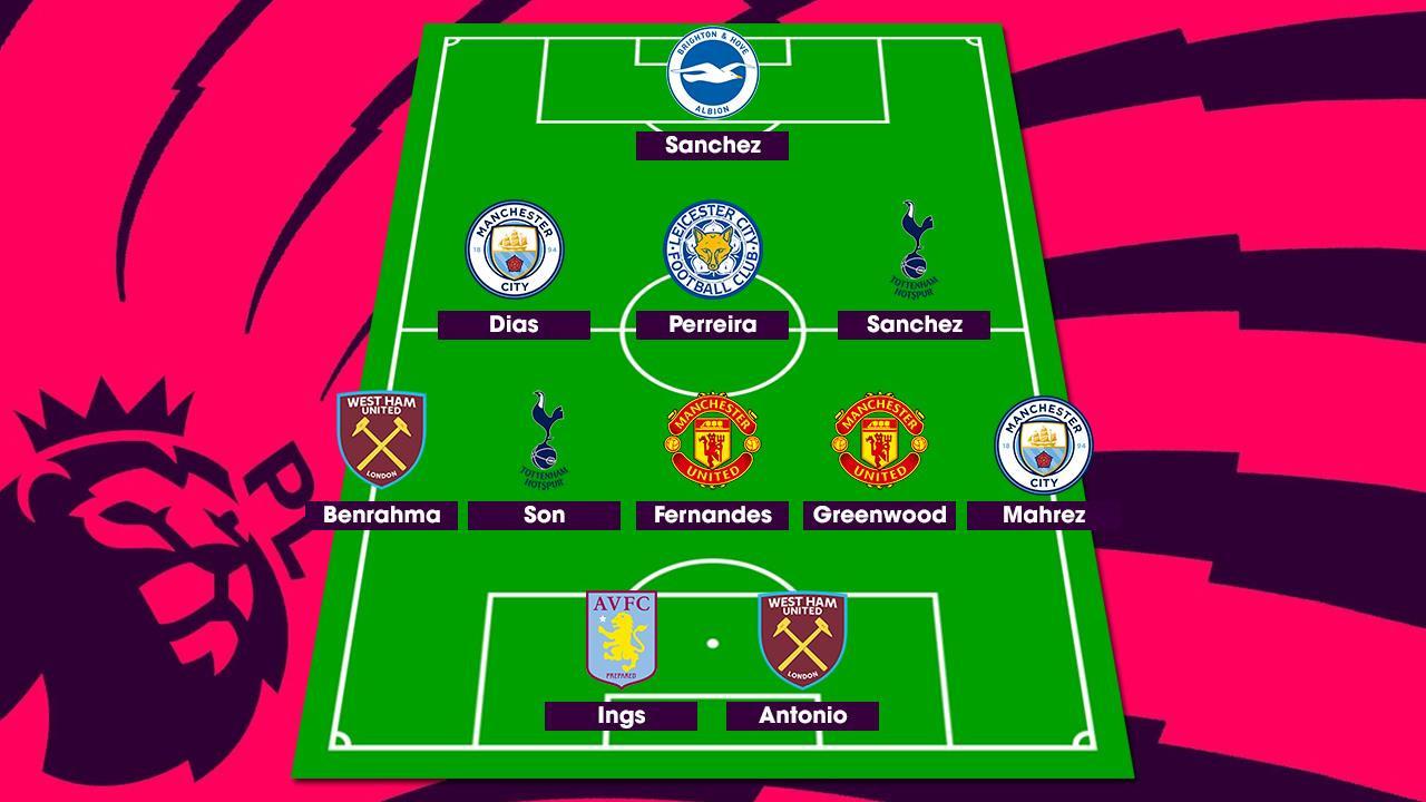 Dự đoán Fantasy Premier League vòng 3: Đại chiến Liverpool vs Chelsea khó lường - 1