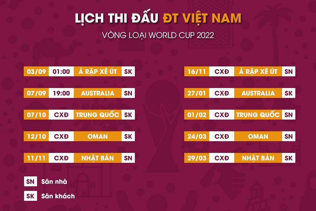 Lịch thi đấu vòng loại thứ ba World Cup-khu vực châu Á của đội tuyển Việt Nam - 1