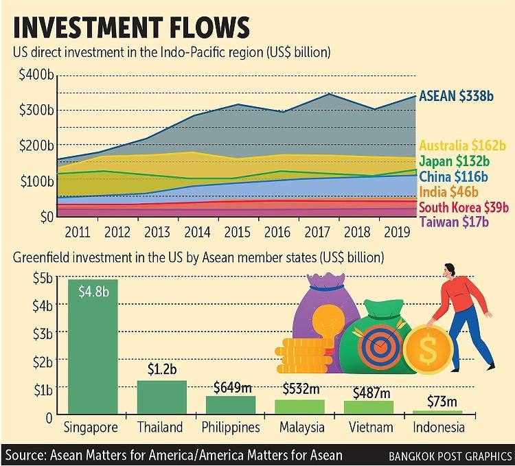 Mỹ coi trọng hợp tác ASEAN