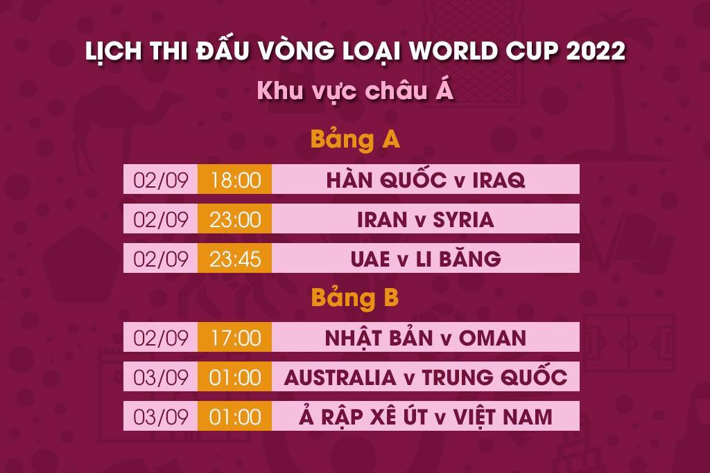 Lịch thi đấu vòng loại World Cup 2022 hôm nay - 1