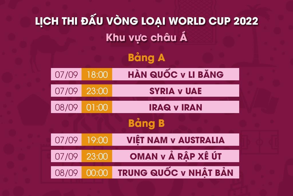 Lịch thi đấu vòng loại World Cup 2022 hôm nay 7/9 - 1