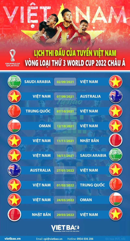 lich-thi-dau-vong-loai-3-world-cup-2022-dt-vn.jpg