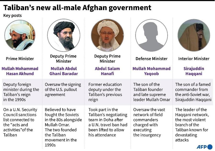 Tin thế giới 8/9: Trung Quốc có ý gì khi nói về chính quyền mới của Taliban? Mỹ tính mổ xẻ tất tật 'vụ Afghanistan'? WHO cảnh báo đau đớn