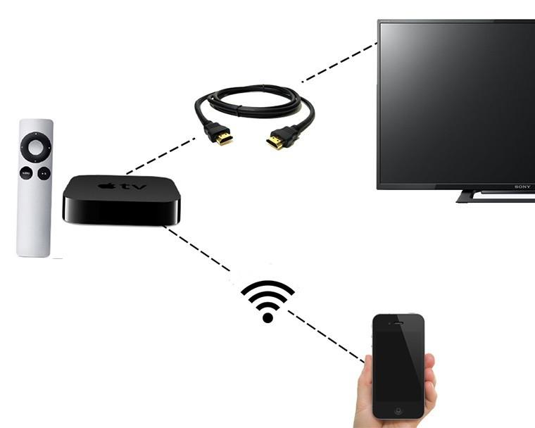 Hướng dẫn kết nối điện thoại với tivi không cần dây cáp