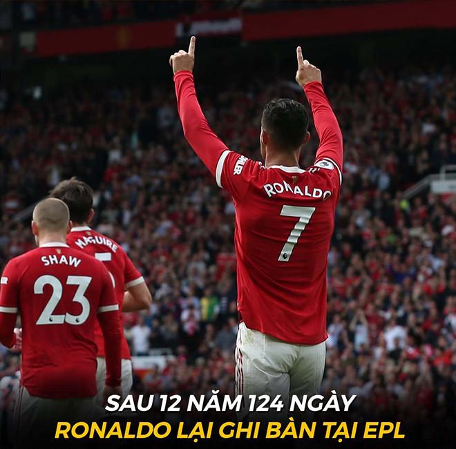 Ảnh chế: Ronaldo chói sáng ngày trở lại, đưa MU lên thẳng ngôi đầu - 3