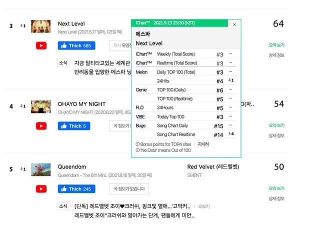 Vẫn đang trên cơ Lisa lẫn BTS mà aespa đã tung thính comeback-4