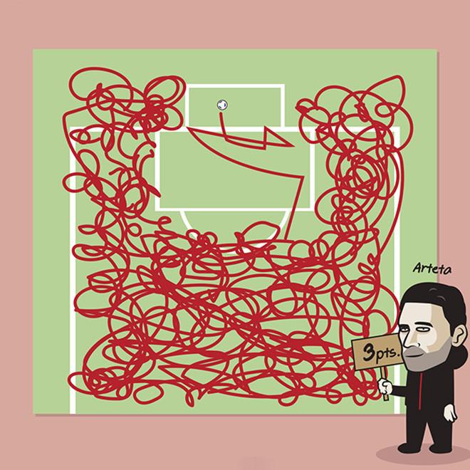 Ảnh chế: Không có Messi, Barca càng run rẩy khi đối đầu Bayern Munich - 3