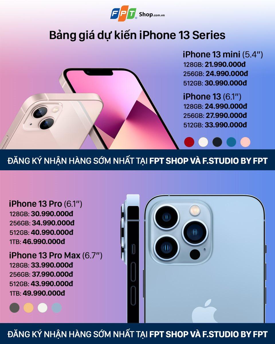 bang-gia-iphone-13.jpg
