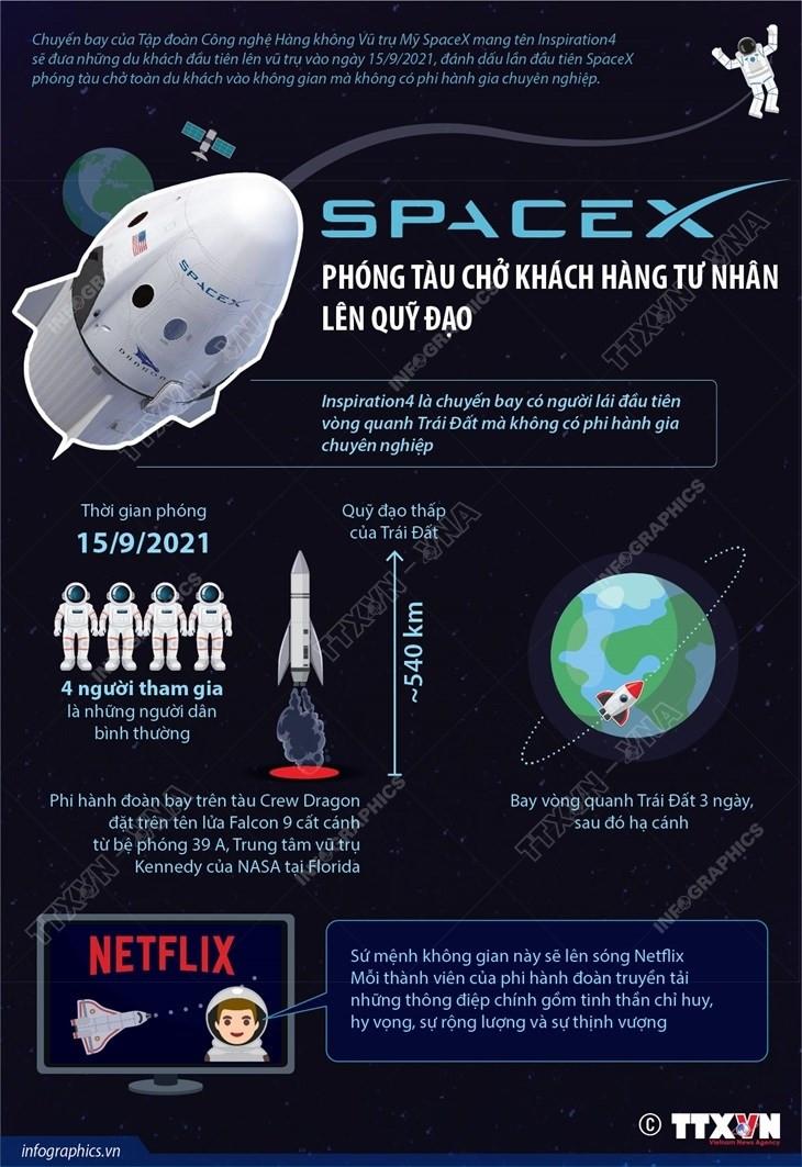 Chuyến bay Inspiration4 đưa những du khách đầu tiên vào không gian - 1