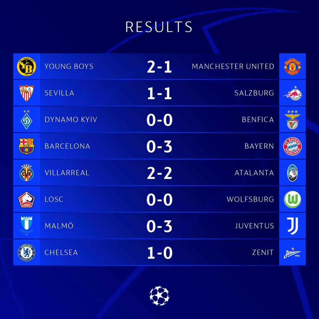 Lượt mở màn vòng bảng Champions League: Nỗi buồn Ronaldo và Messi  - 6