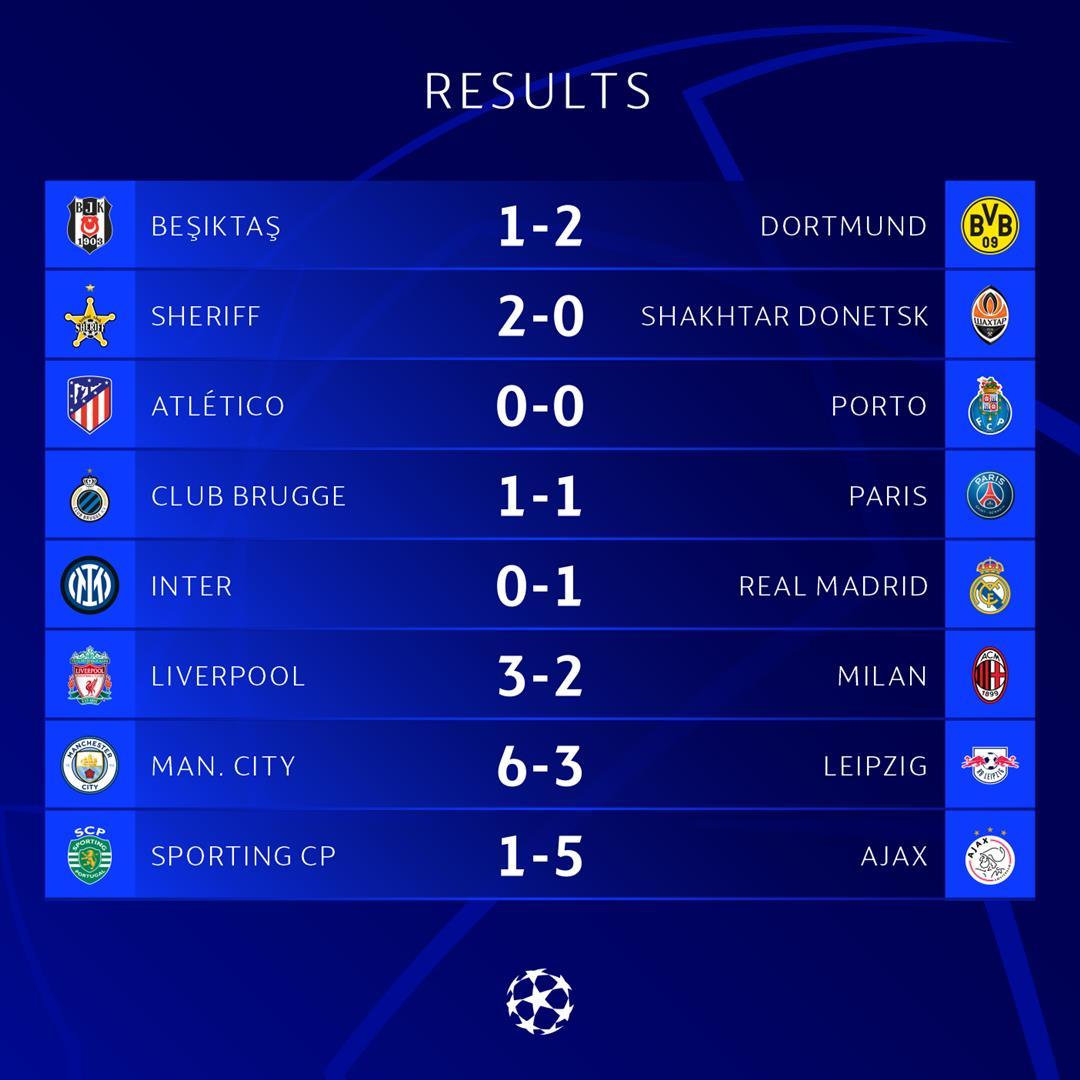 Lượt mở màn vòng bảng Champions League: Nỗi buồn Ronaldo và Messi  - 7