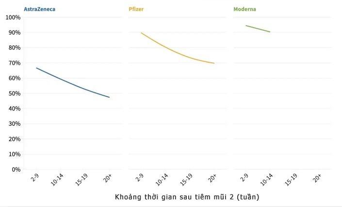 hieu-qua-vac-xin-pfizer-va-astrazeneca-phai-dan-nhu-the-nao-1.jpg