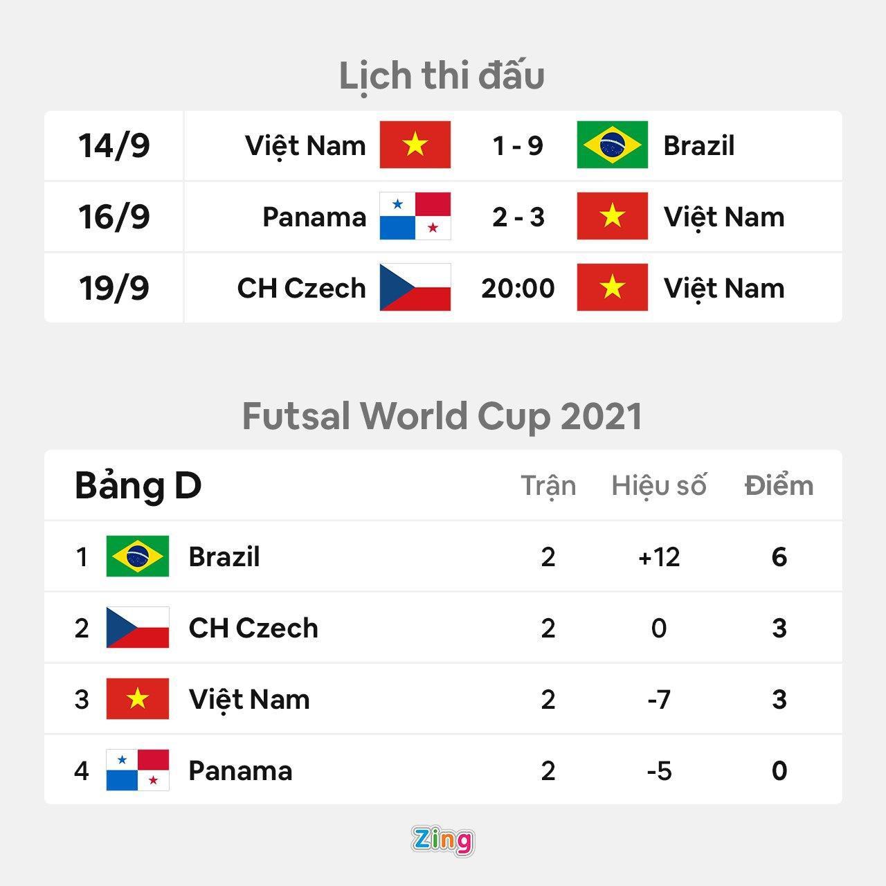 Văn Hiếu - người thắp lại hy vọng của futsal Việt Nam ở World Cup - 3