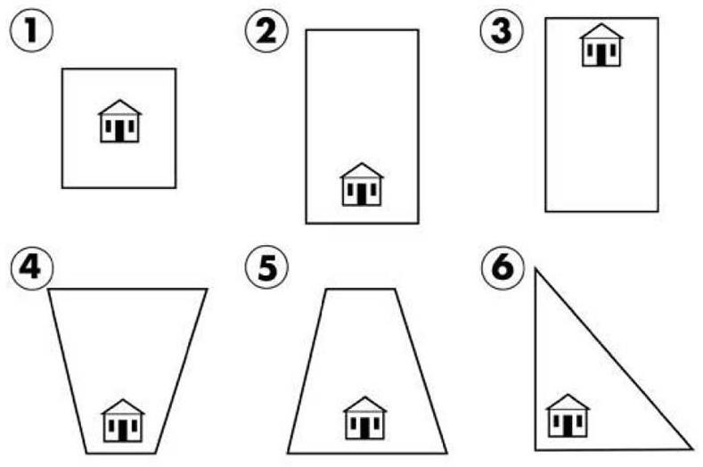 Nguyên tắc chọn đất làm nhà sinh tài phát lộc theo phong thuỷ gặp chốt mua ngay