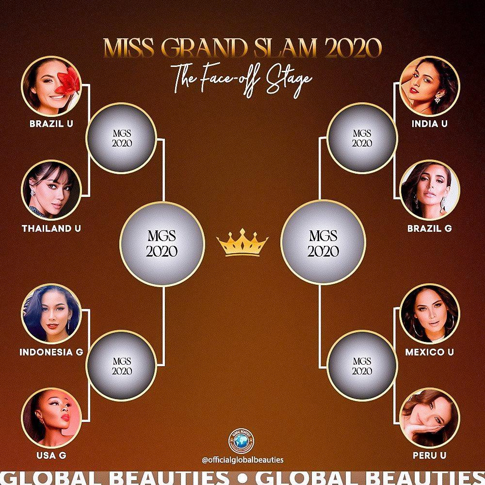 Khánh Vân trượt top 8 Miss Grand Slam, chưa vượt nổi HHen Niê-2