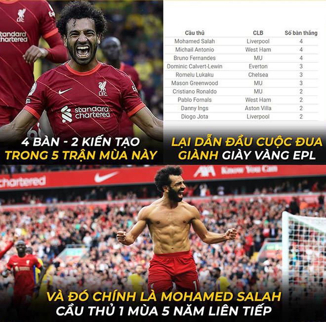 Ảnh chế: Liverpool leo lên ngôi đầu, Arsenal tiếp tục thắng khiến fan mơ tưởng - 2