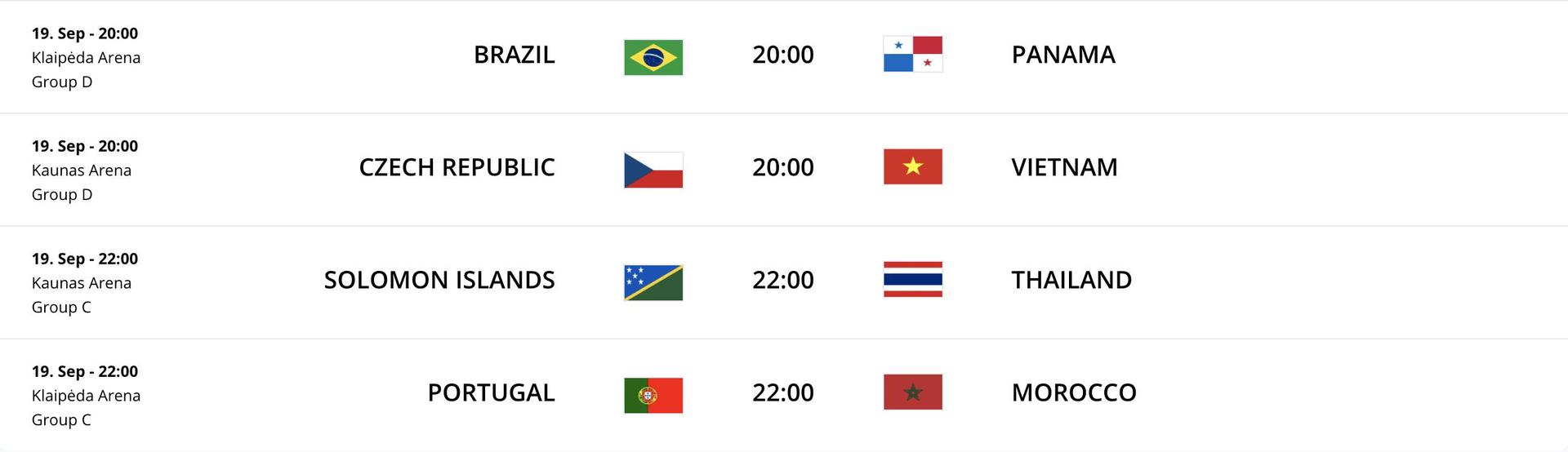 Lịch thi đấu World Cup futsal 2021 hôm nay 19/9 - 1