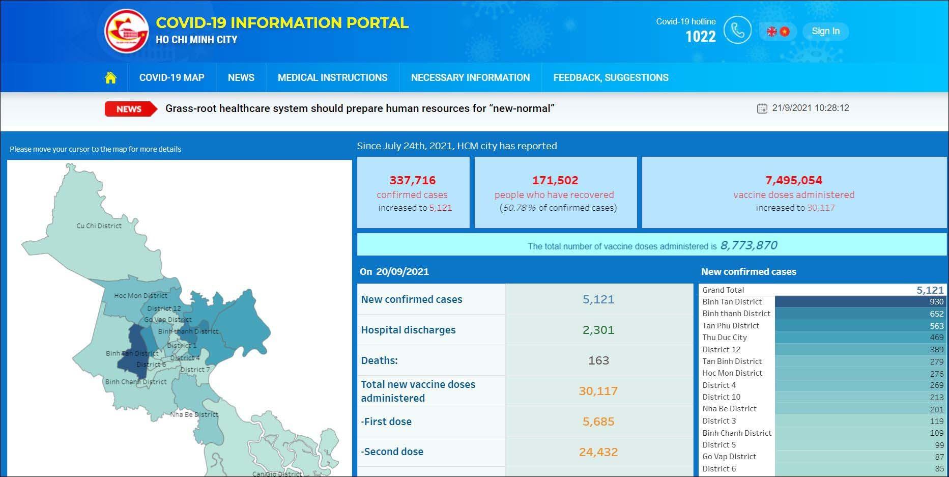 Cổng thông tin Covid-19 TP.HCM cung cấp bản tin về dịch cho người nước ngoài