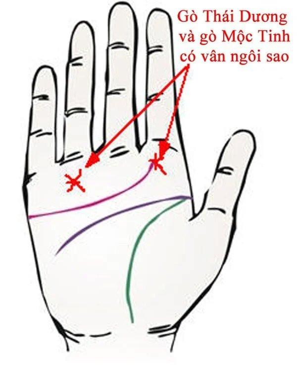 Cầm bàn tay người bạn đời, nếu thấy dấu hiệu này chứng tỏ đó là người có quý nhân phù trợ-1