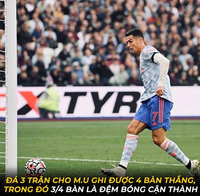 Ảnh chế: Ronaldo liên tục tỏa sáng khiến Messi chịu áp lực ngàn cân - 2