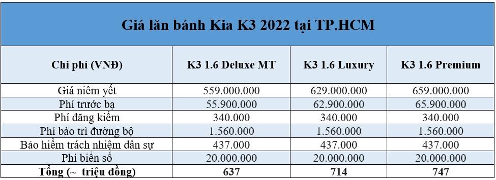 Giá lăn bánh Kia K3 2022 mới nhất