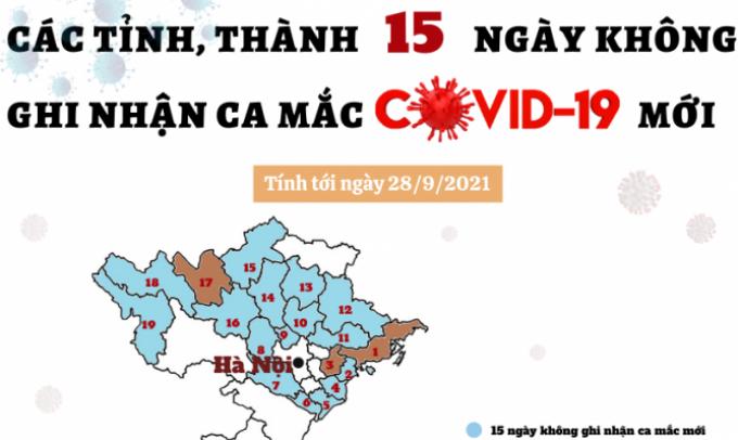 Chi tiết các tỉnh, thành 15 ngày qua không ghi nhận ca mắc COVID-19 mới